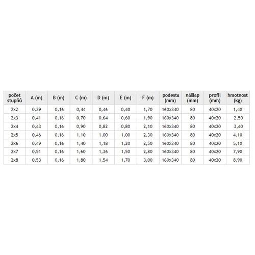 Schůdky oboustranné ALDO PROFI Al 2x6
